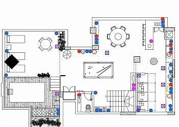 Projeto de automação residencial